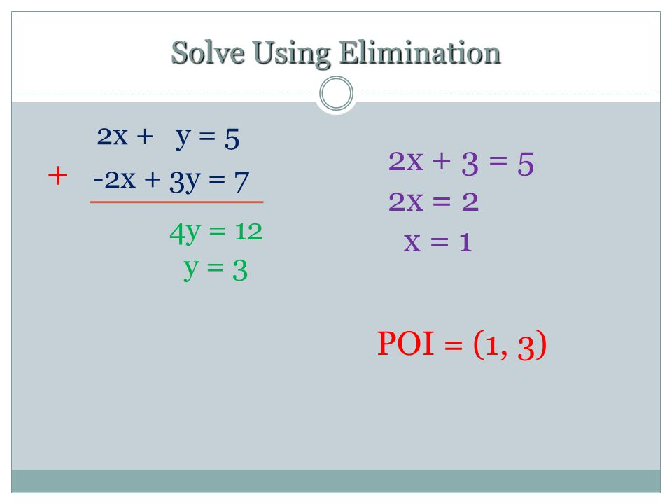 Solve Using Elimination 2x + y = 5 -2x + 3y = 7 + 4y = 12 y = 3 2x + 3 = 5 2x = 2 x = 1 POI = (1, 3)