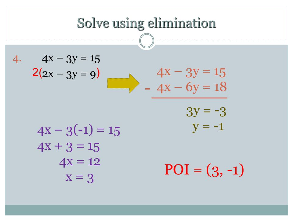 Solve using elimination 4.4x – 3y = 15 2x – 3y = 9 - 4x – 3y = 15 4x – 6y = 18 3y = -3 y = -1 2( ) 4x – 3(-1) = 15 4x + 3 = 15 4x = 12 x = 3 POI = (3,