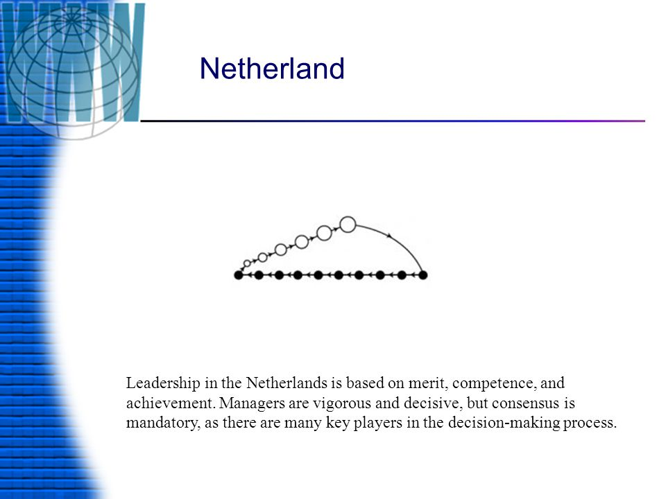 Netherland Leadership in the Netherlands is based on merit, competence, and achievement.