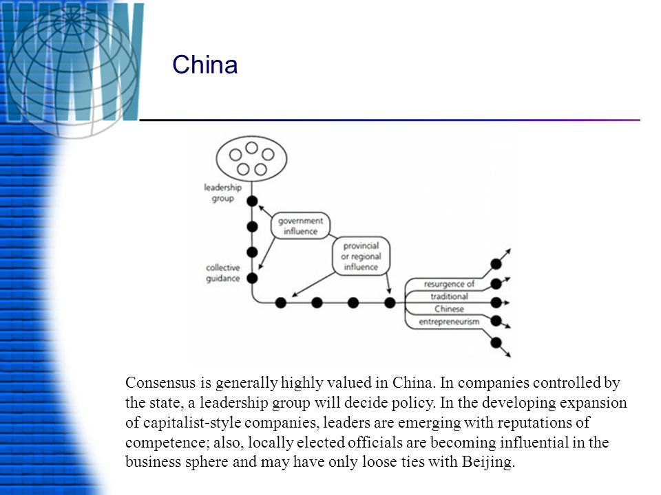 China Consensus is generally highly valued in China.