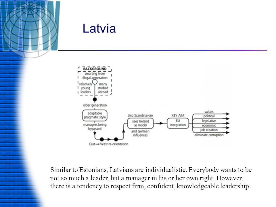 Latvia Similar to Estonians, Latvians are individualistic.