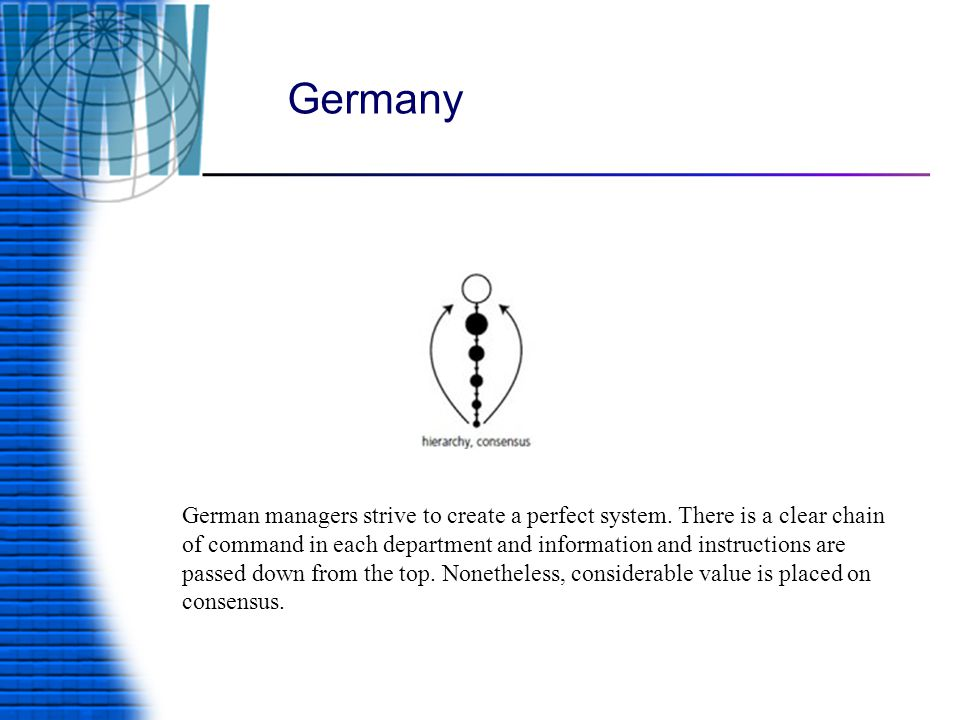 Germany German managers strive to create a perfect system.