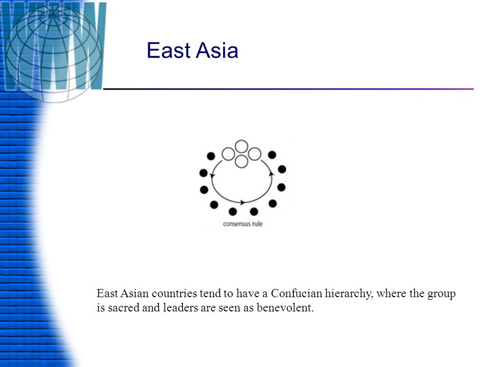 East Asia East Asian countries tend to have a Confucian hierarchy, where the group is sacred and leaders are seen as benevolent.