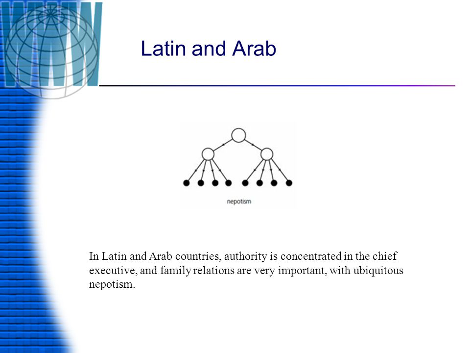 Latin and Arab In Latin and Arab countries, authority is concentrated in the chief executive, and family relations are very important, with ubiquitous nepotism.