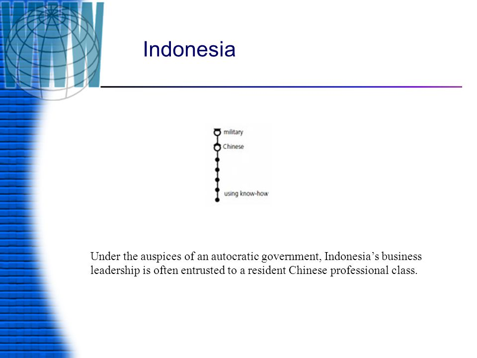 Indonesia Under the auspices of an autocratic government, Indonesia's business leadership is often entrusted to a resident Chinese professional class.