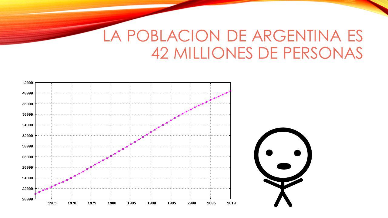 LA POBLACION DE ARGENTINA ES 42 MILLIONES DE PERSONAS