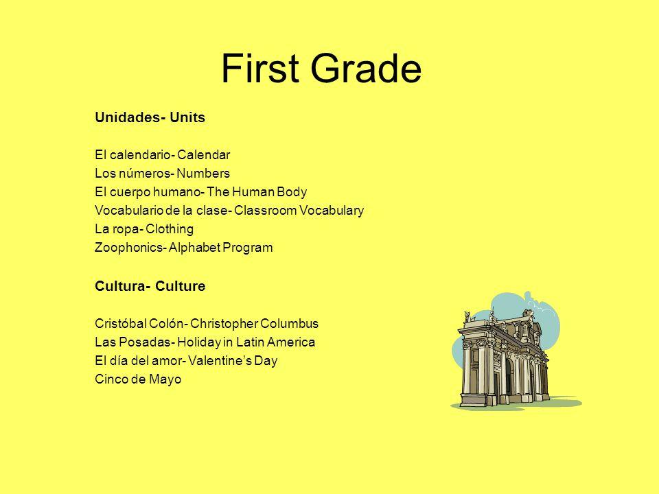First Grade Unidades- Units El calendario- Calendar Los números- Numbers El cuerpo humano- The Human Body Vocabulario de la clase- Classroom Vocabular