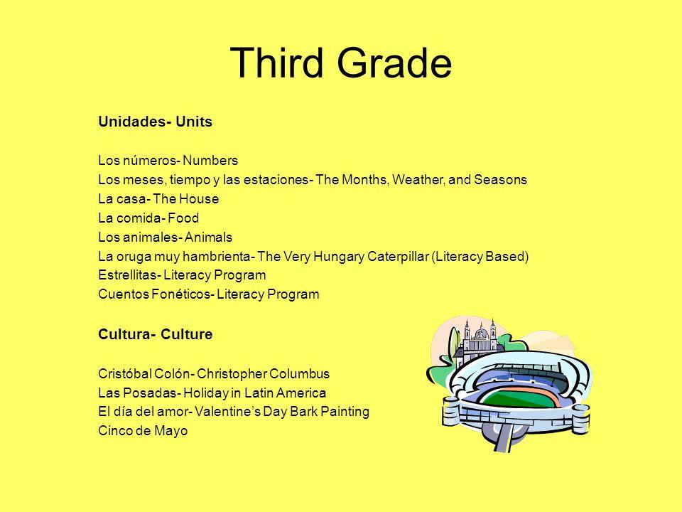 Third Grade Unidades- Units Los números- Numbers Los meses, tiempo y las estaciones- The Months, Weather, and Seasons La casa- The House La comida- Fo
