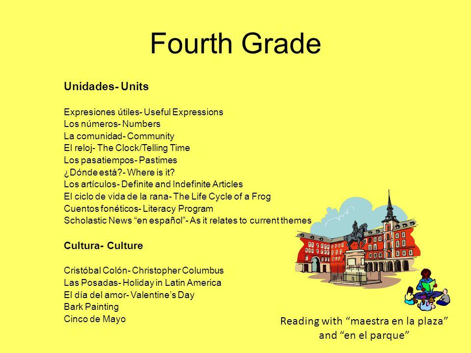Fourth Grade Unidades- Units Expresiones útiles- Useful Expressions Los números- Numbers La comunidad- Community El reloj- The Clock/Telling Time Los