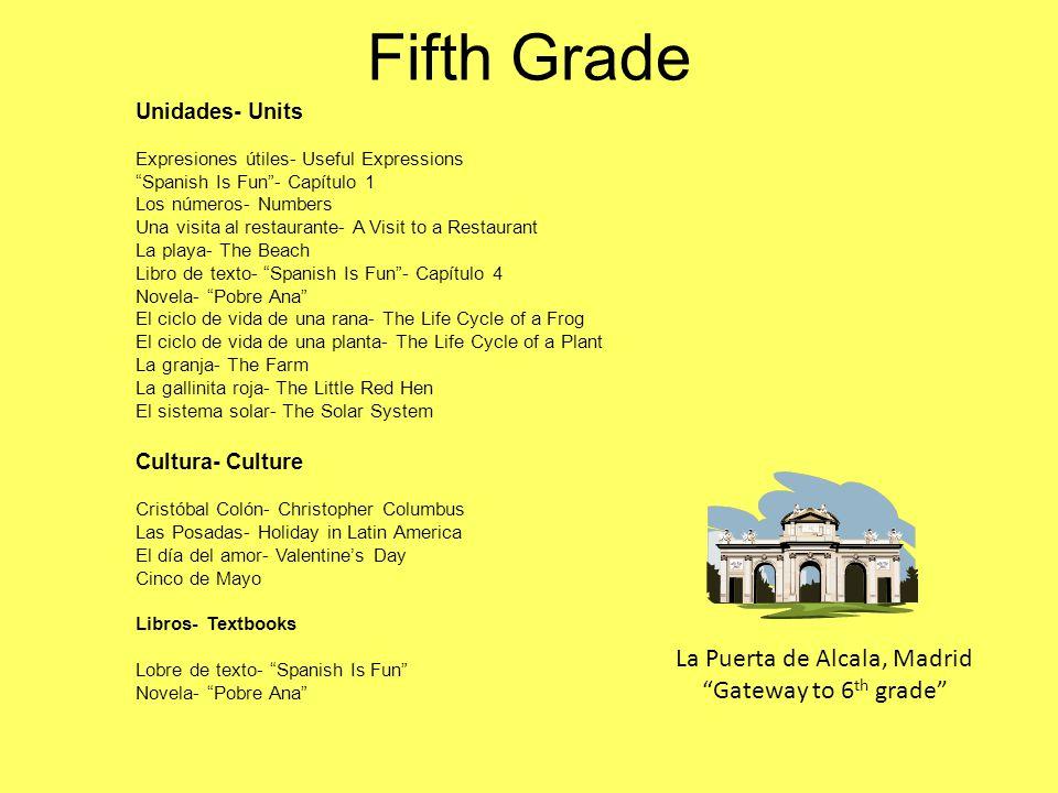 """Fifth Grade Unidades- Units Expresiones útiles- Useful Expressions """"Spanish Is Fun""""- Capítulo 1 Los números- Numbers Una visita al restaurante- A Visi"""