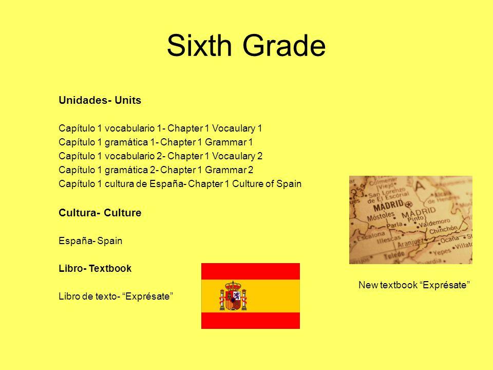 Sixth Grade Unidades- Units Capítulo 1 vocabulario 1- Chapter 1 Vocaulary 1 Capítulo 1 gramática 1- Chapter 1 Grammar 1 Capítulo 1 vocabulario 2- Chap