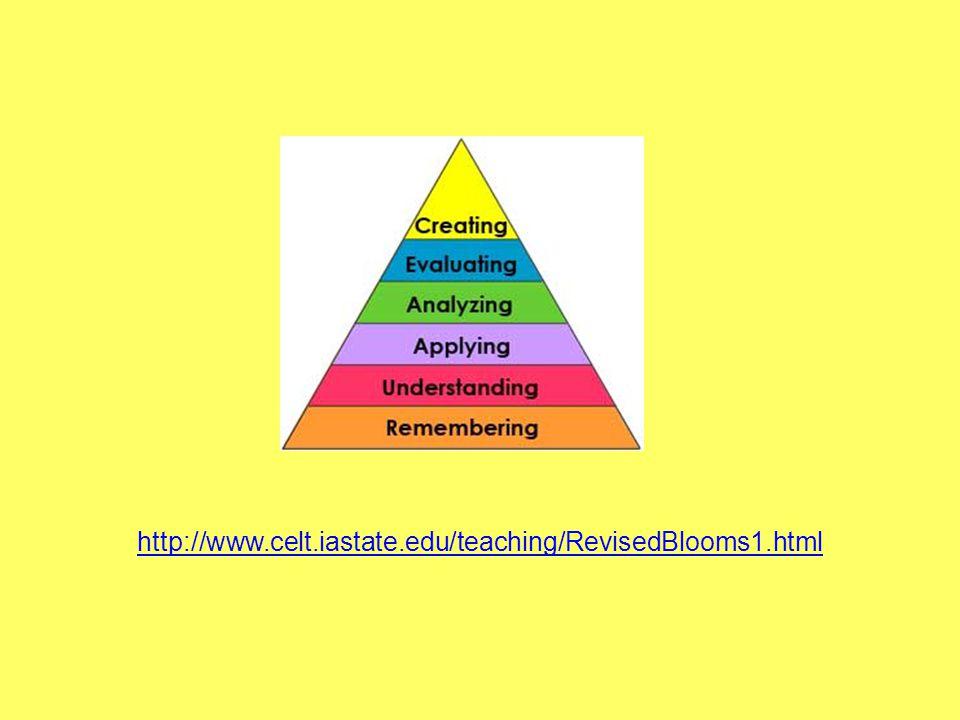 http://www.celt.iastate.edu/teaching/RevisedBlooms1.html