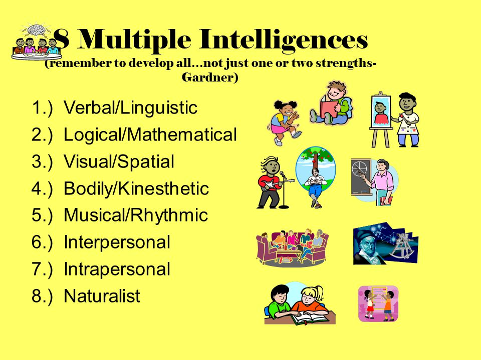 8 Multiple Intelligences (remember to develop all…not just one or two strengths- Gardner) 1.) Verbal/Linguistic 2.) Logical/Mathematical 3.) Visual/Spatial 4.) Bodily/Kinesthetic 5.) Musical/Rhythmic 6.) Interpersonal 7.) Intrapersonal 8.) Naturalist