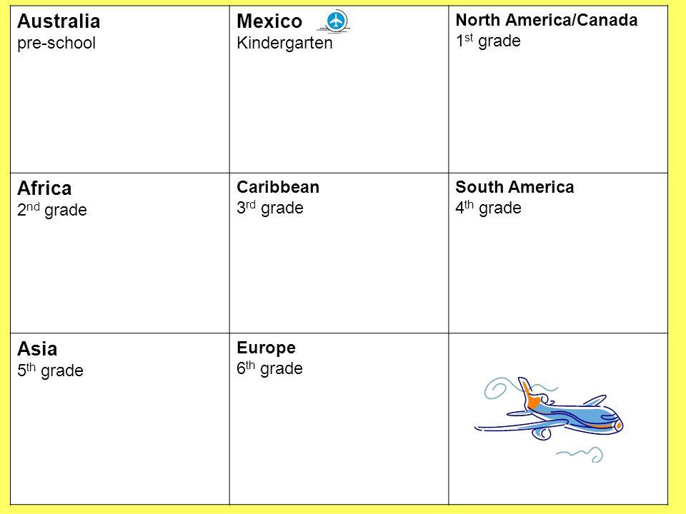 Australia pre-school Mexico Kindergarten North America/Canada 1 st grade Africa 2 nd grade Caribbean 3 rd grade South America 4 th grade Asia 5 th grade Europe 6 th grade