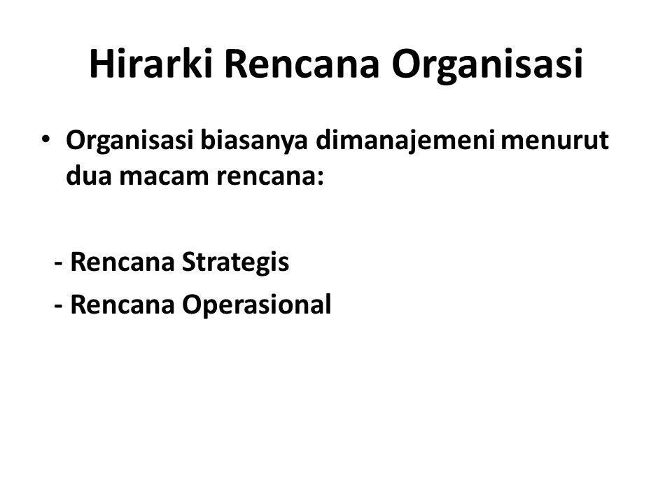 Hirarki Rencana Organisasi Organisasi biasanya dimanajemeni menurut dua macam rencana: - Rencana Strategis - Rencana Operasional