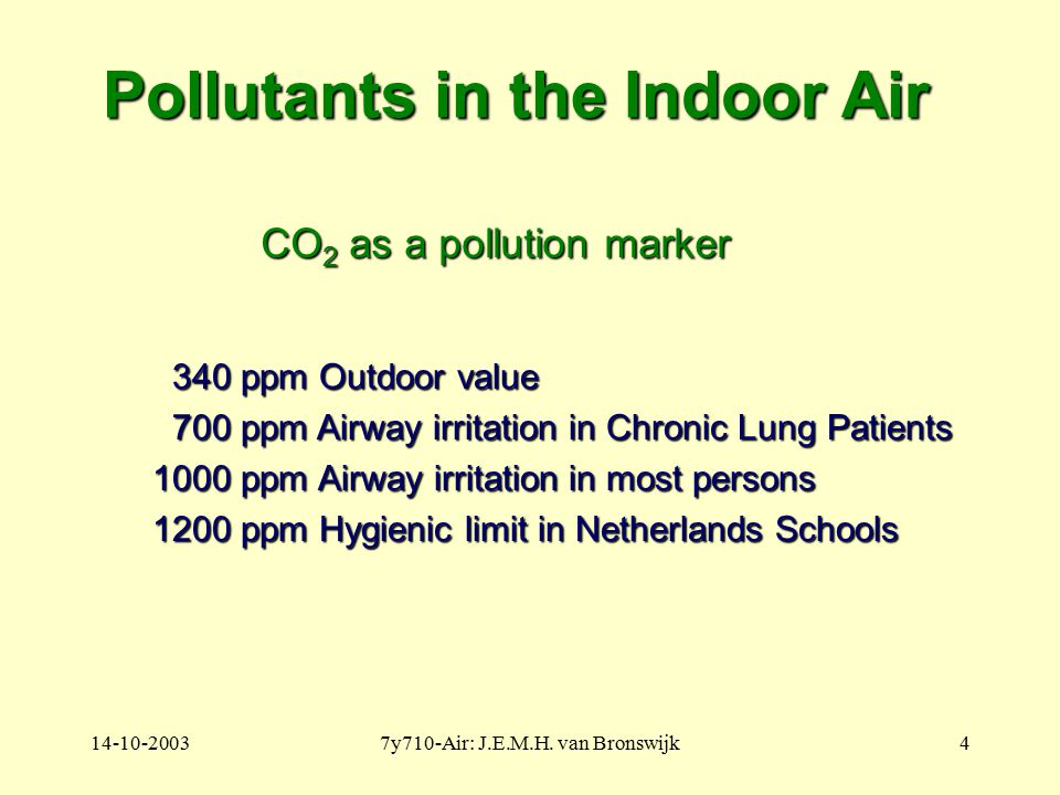14-10-20037y710-Air: J.E.M.H. van Bronswijk4 CO 2 as a pollution marker Pollutants in the Indoor Air Pollutants in the Indoor Air 340 ppm Outdoor valu