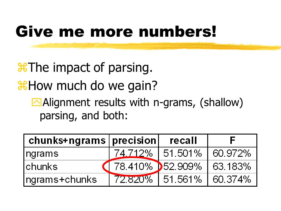 Give me more numbers. zThe impact of parsing. zHow much do we gain.