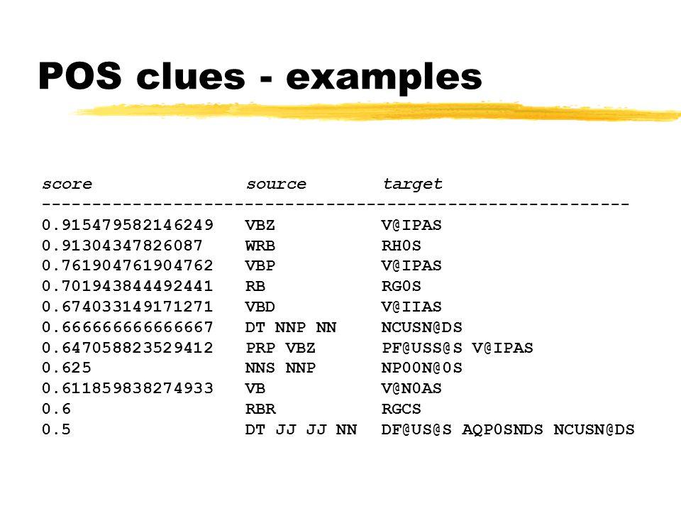 POS clues - examples scoresourcetarget ---------------------------------------------------------- 0.915479582146249 VBZ V@IPAS 0.91304347826087 WRB RH0S 0.761904761904762 VBP V@IPAS 0.701943844492441 RB RG0S 0.674033149171271 VBD V@IIAS 0.666666666666667 DT NNP NN NCUSN@DS 0.647058823529412 PRP VBZ PF@USS@S V@IPAS 0.625 NNS NNP NP00N@0S 0.611859838274933 VB V@N0AS 0.6 RBR RGCS 0.5 DT JJ JJ NNDF@US@S AQP0SNDS NCUSN@DS