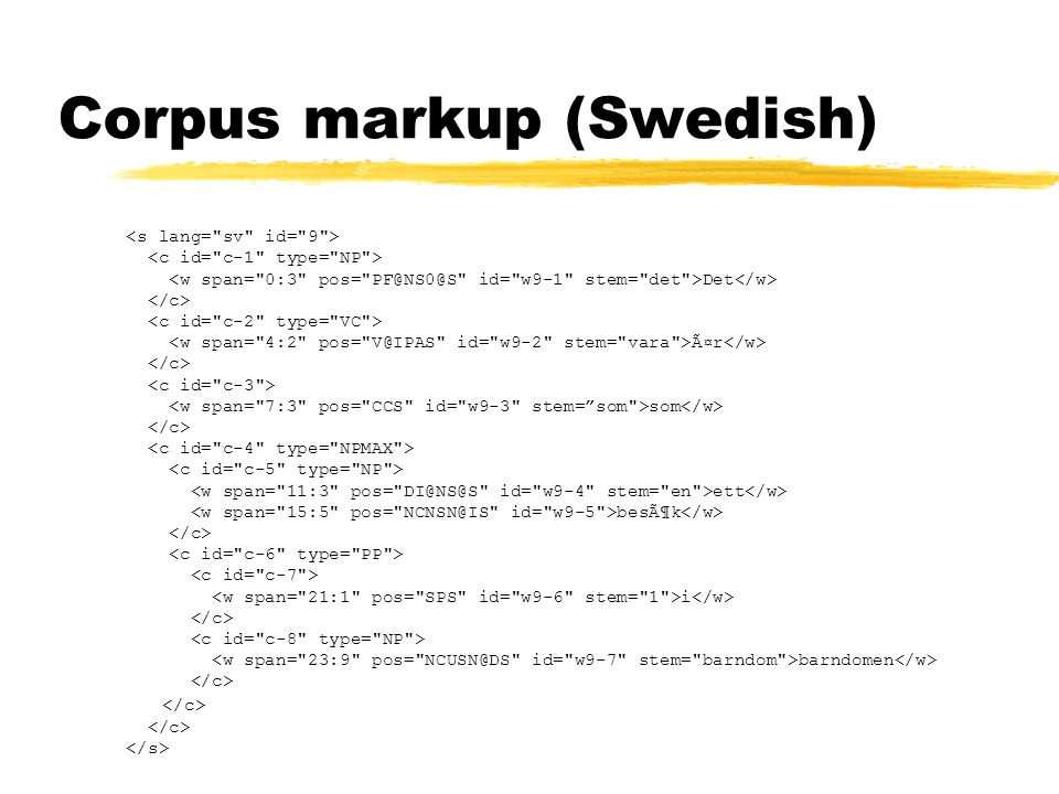 Corpus markup (Swedish) Det är som ett besök i barndomen