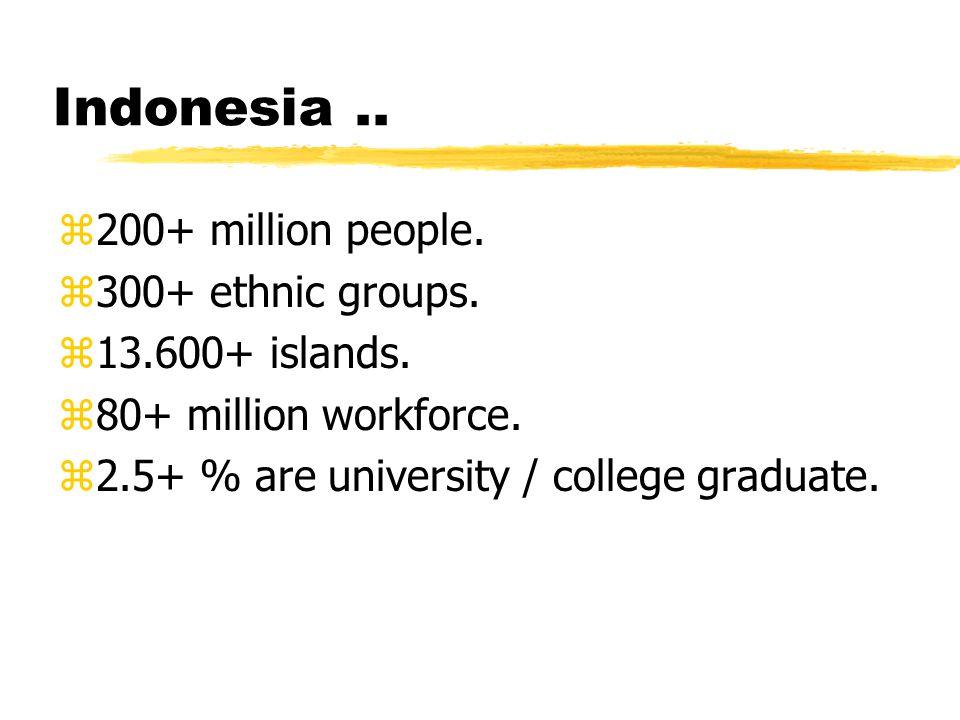 Indonesia.. z200+ million people. z300+ ethnic groups.