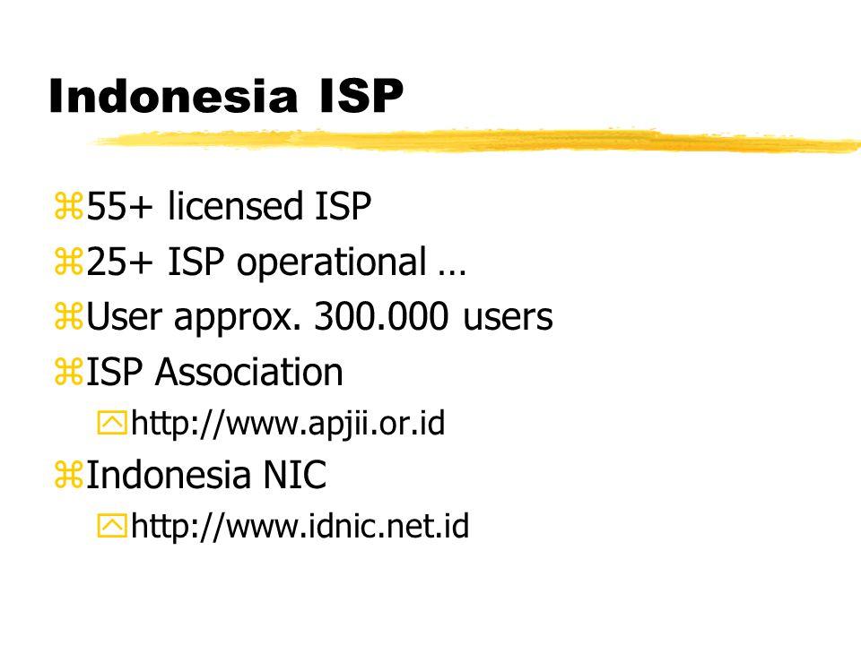Indonesia ISP z55+ licensed ISP z25+ ISP operational … zUser approx.