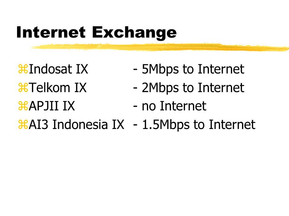 Internet Exchange zIndosat IX- 5Mbps to Internet zTelkom IX- 2Mbps to Internet zAPJII IX- no Internet zAI3 Indonesia IX- 1.5Mbps to Internet