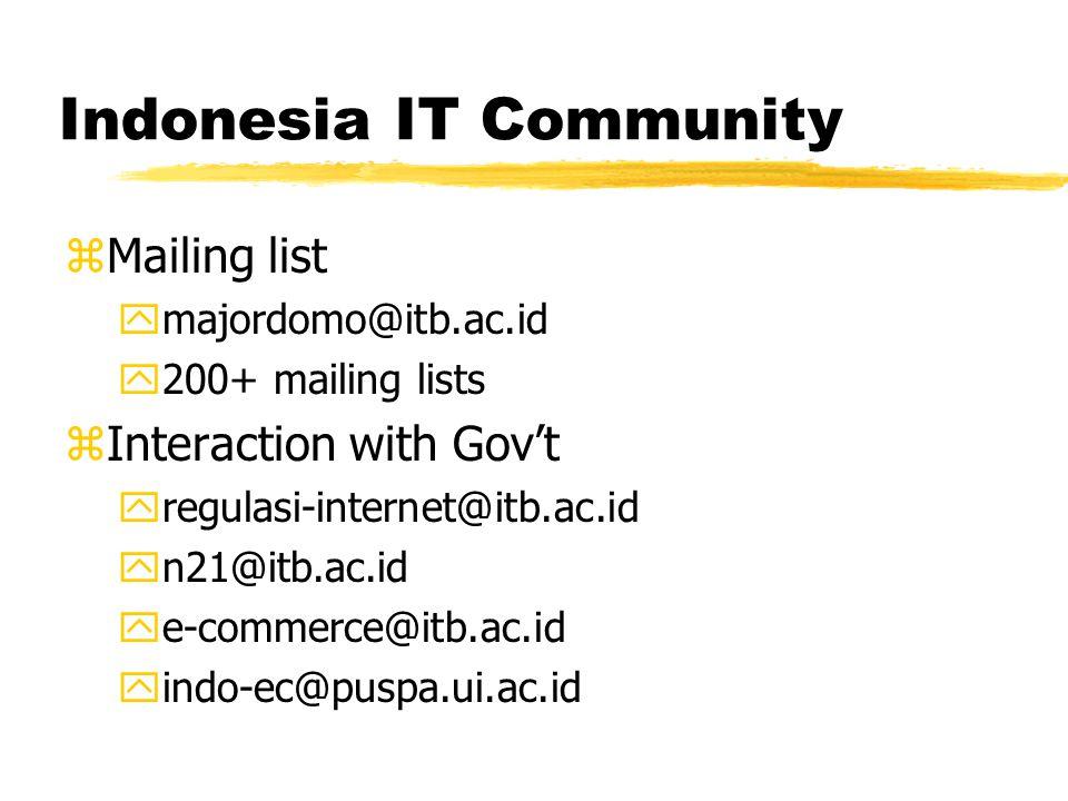 Indonesia IT Community zMailing list ymajordomo@itb.ac.id y200+ mailing lists zInteraction with Gov't yregulasi-internet@itb.ac.id yn21@itb.ac.id ye-commerce@itb.ac.id yindo-ec@puspa.ui.ac.id