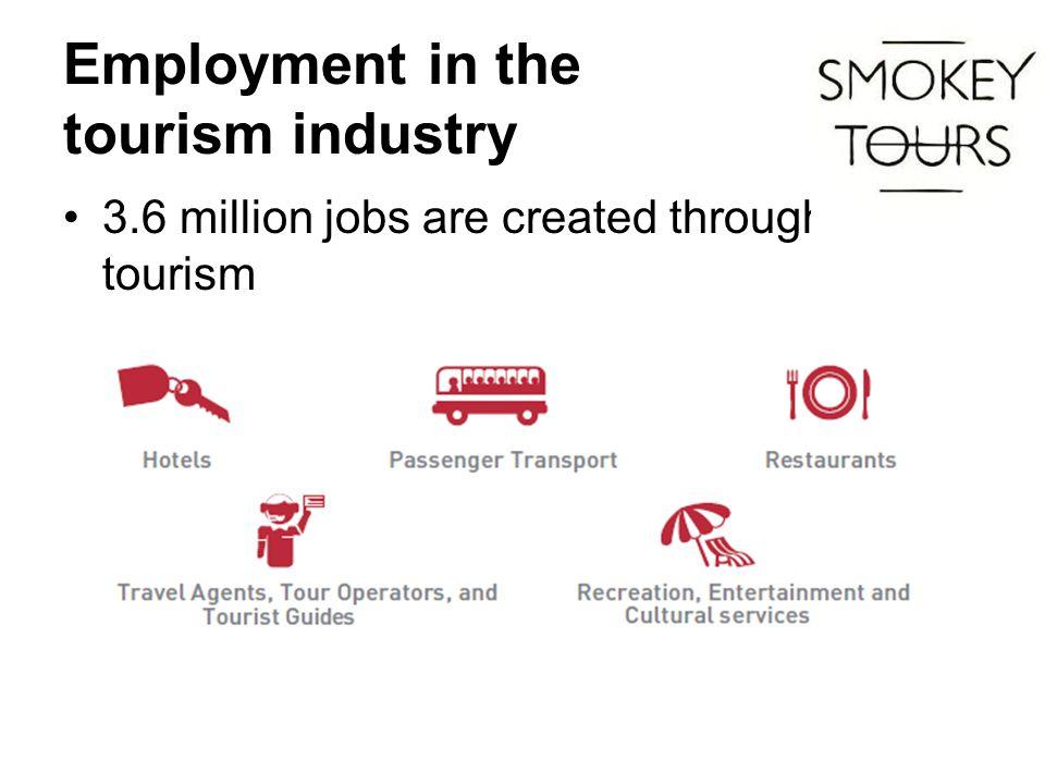 3.6 million jobs are created through tourism