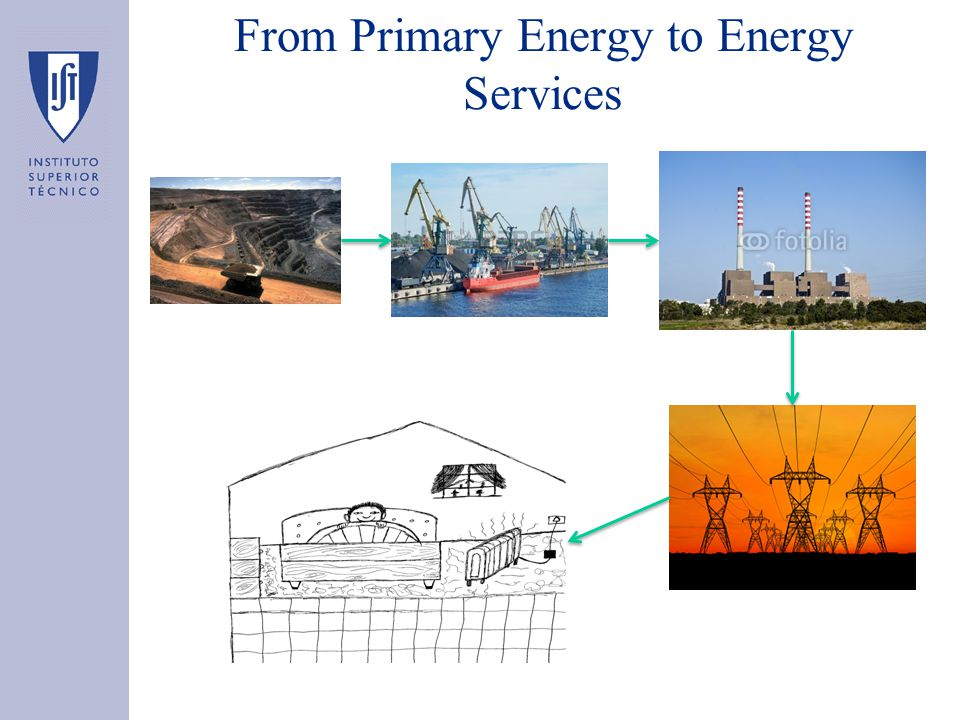 From Primary Energy to Energy Services