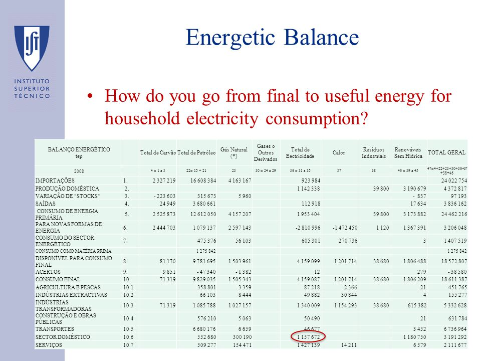 Energetic Balance How do you go from final to useful energy for household electricity consumption.