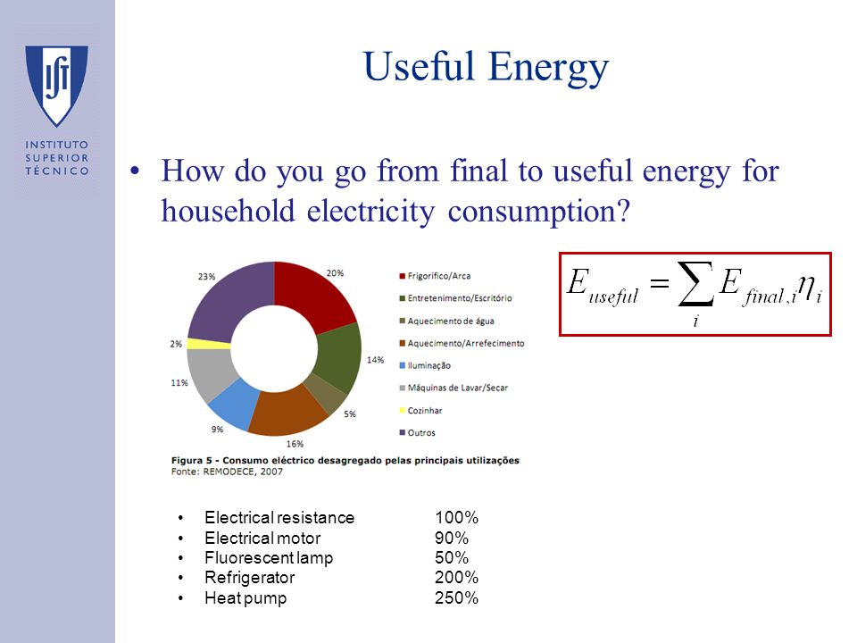 Useful Energy How do you go from final to useful energy for household electricity consumption.