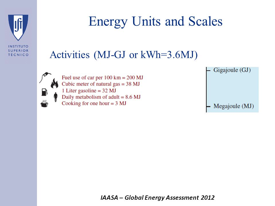 Energy Units and Scales Activities (MJ-GJ or kWh=3.6MJ) IAASA – Global Energy Assessment 2012