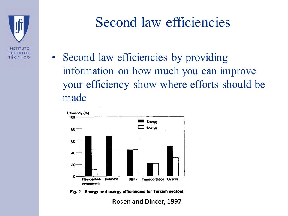 Second law efficiencies Second law efficiencies by providing information on how much you can improve your efficiency show where efforts should be made Rosen and Dincer, 1997