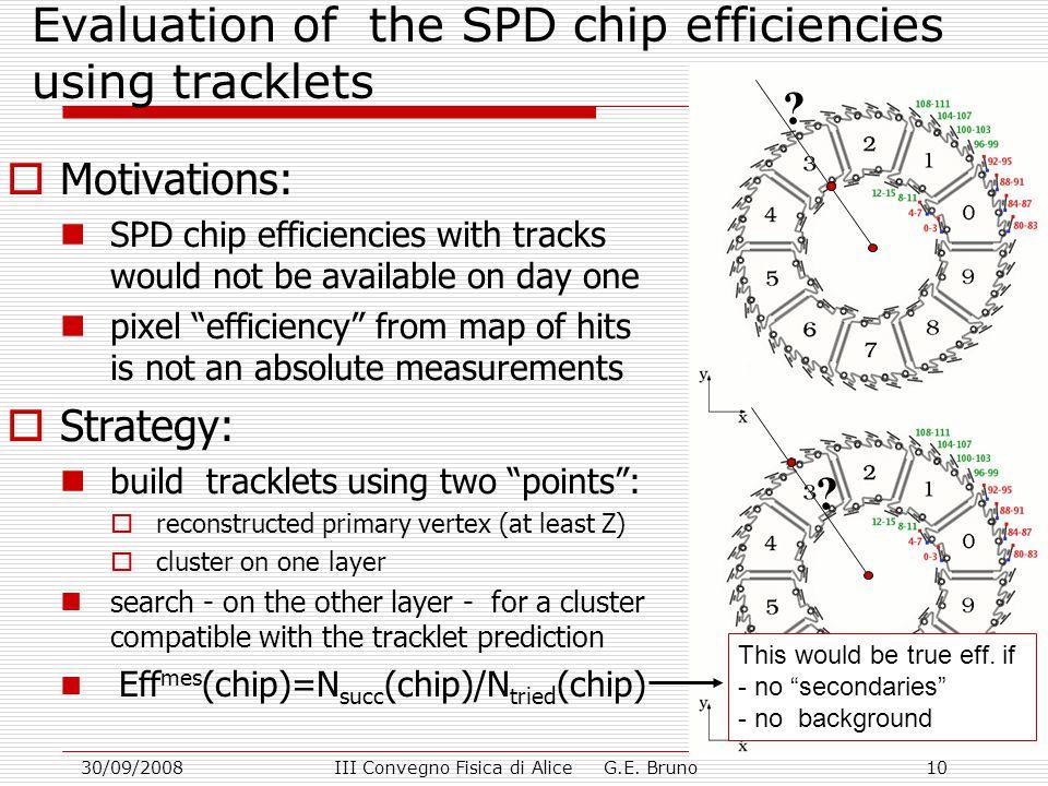 30/09/2008III Convegno Fisica di Alice G.E. Bruno10 Evaluation of the SPD chip efficiencies using tracklets  Motivations: SPD chip efficiencies with