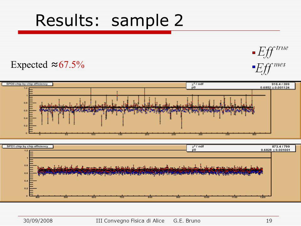 30/09/2008III Convegno Fisica di Alice G.E. Bruno19 Results: sample 2 Expected ≈ 67.5%