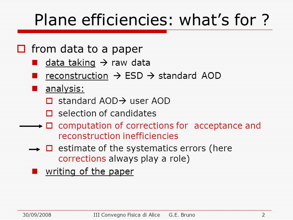 30/09/2008III Convegno Fisica di Alice G.E. Bruno2 Plane efficiencies: what's for ?  from data to a paper data taking  raw data reconstruction  ESD