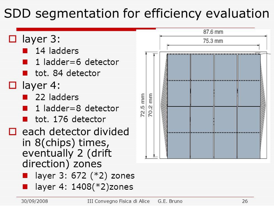 30/09/2008III Convegno Fisica di Alice G.E. Bruno26 SDD segmentation for efficiency evaluation  layer 3: 14 ladders 1 ladder=6 detector tot. 84 detec