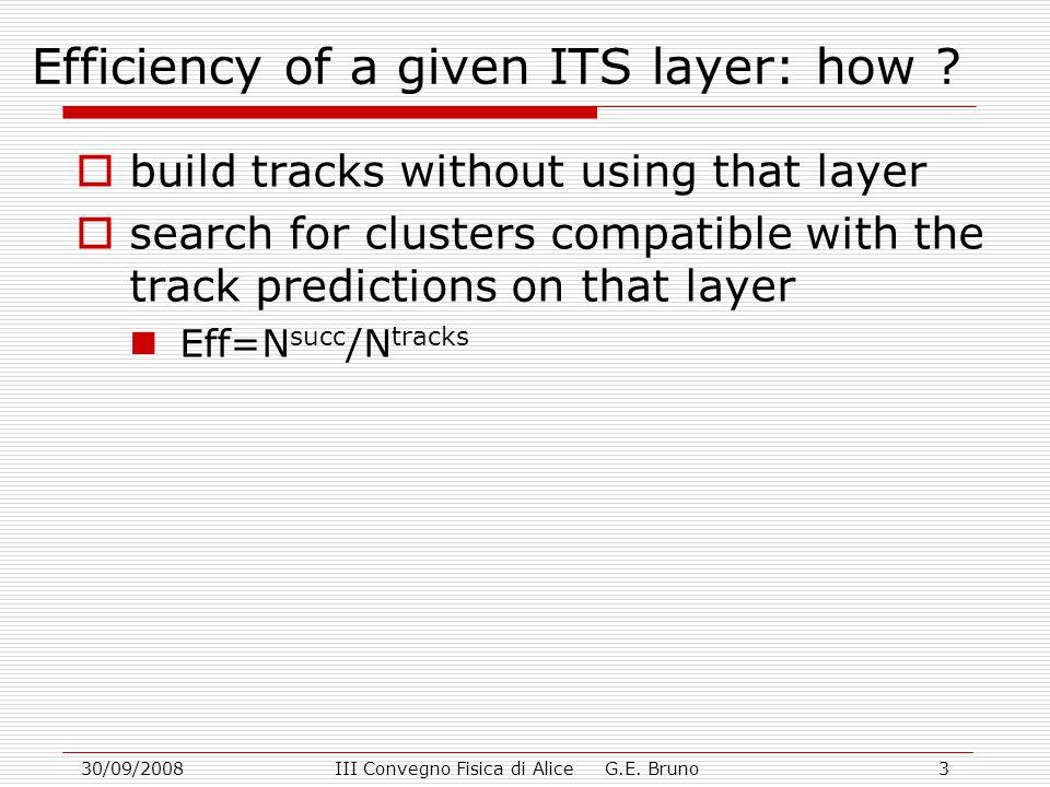 30/09/2008III Convegno Fisica di Alice G.E. Bruno3 Efficiency of a given ITS layer: how .