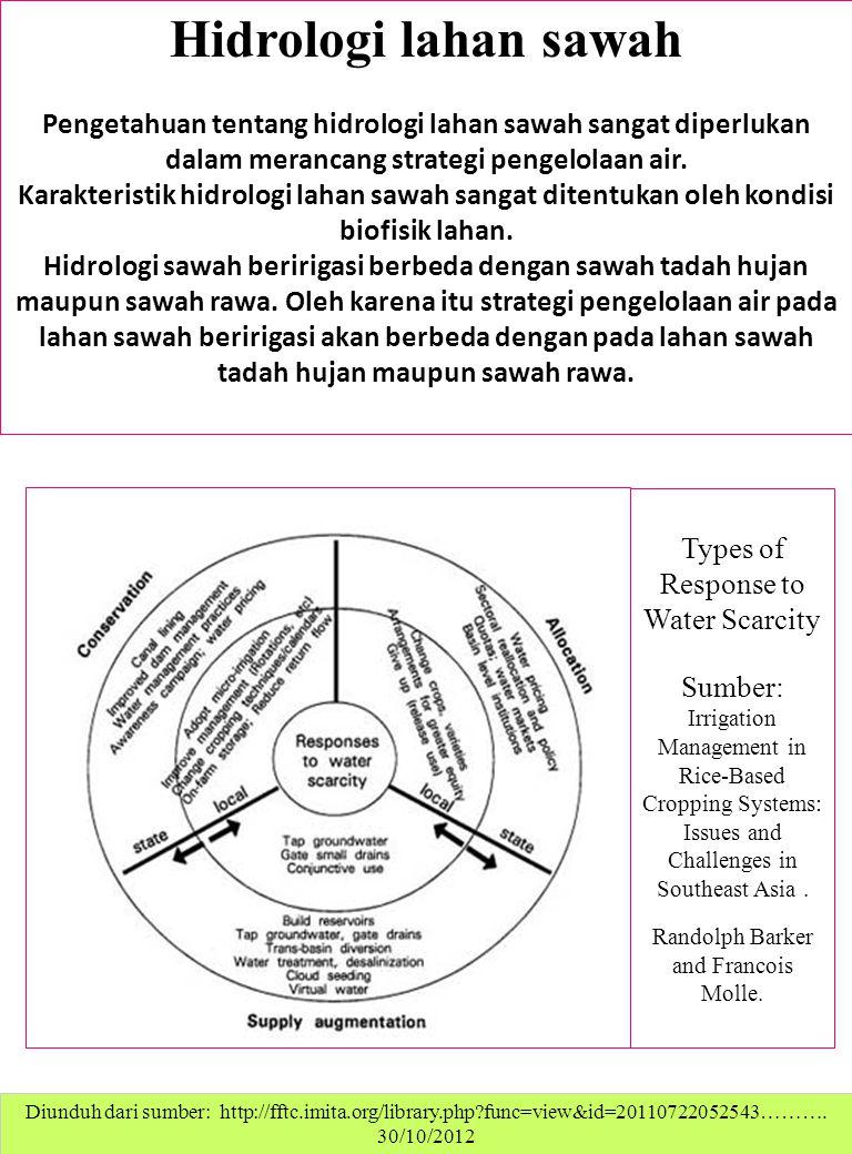 Hidrologi lahan sawah Pengetahuan tentang hidrologi lahan sawah sangat diperlukan dalam merancang strategi pengelolaan air. Karakteristik hidrologi la