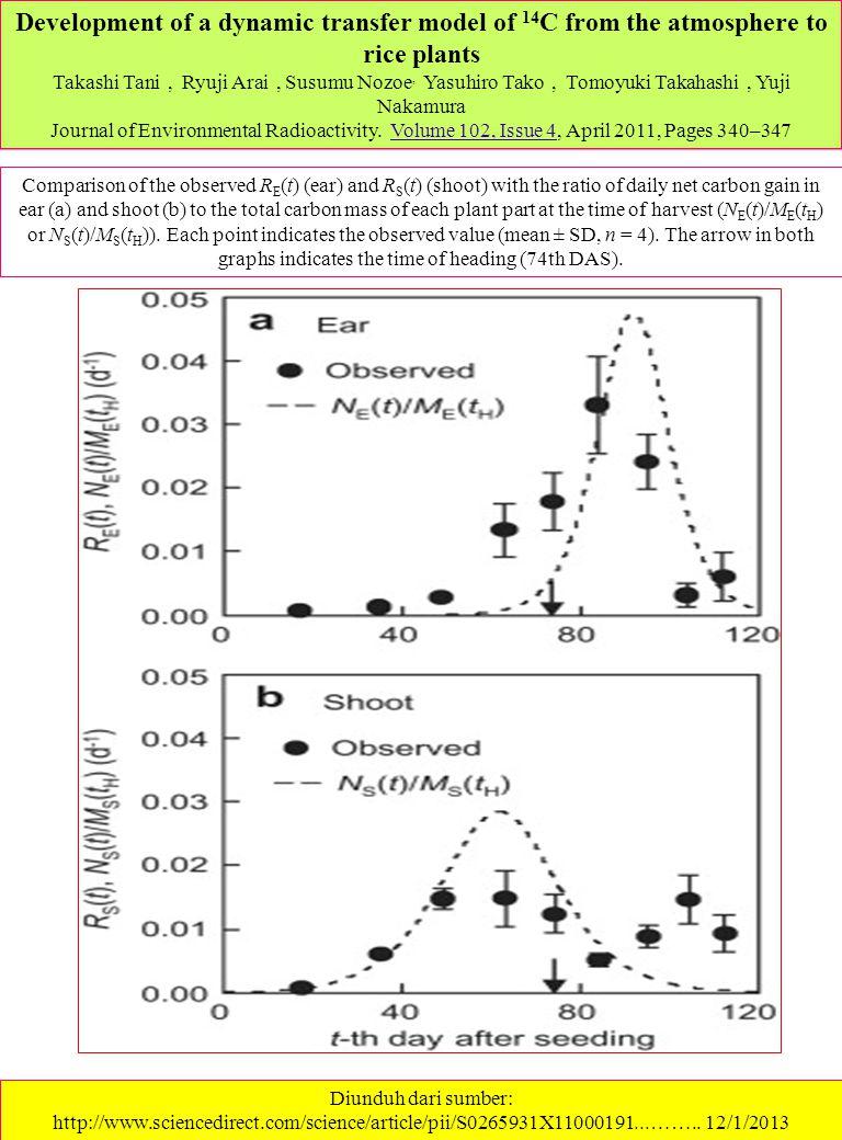 Development of a dynamic transfer model of 14 C from the atmosphere to rice plants Takashi Tani, Ryuji Arai, Susumu Nozoe, Yasuhiro Tako, Tomoyuki Tak