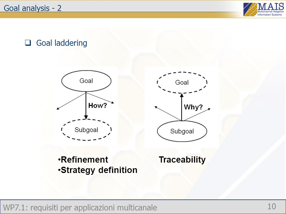 10 Goal analysis - 2  Goal laddering Refinement Strategy definition Traceability