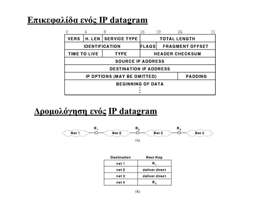 Eπικεφαλίδα ενός IP datagram Δρομολόγηση ενός IP datagram