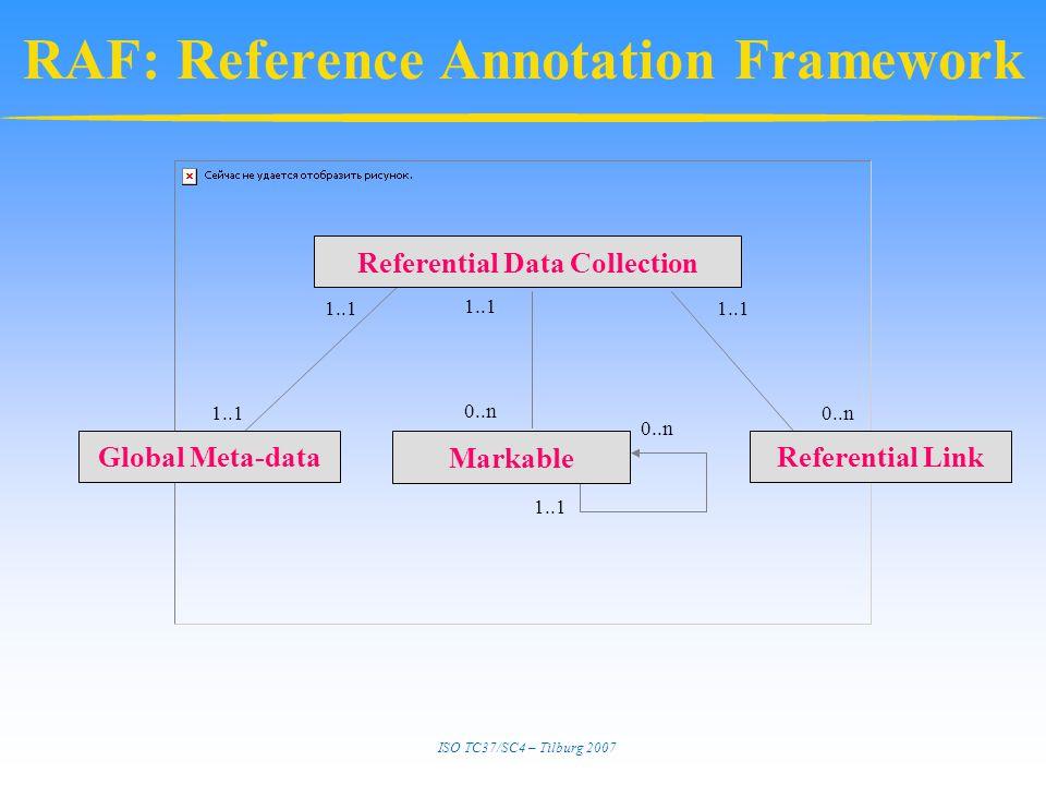 ISO TC37/SC4 – Tilburg 2007 1..1 Global Meta-data RAF: Reference Annotation Framework Referential Data Collection 1..1 0..n Markable 1..1 0..n Referential Link 1..1