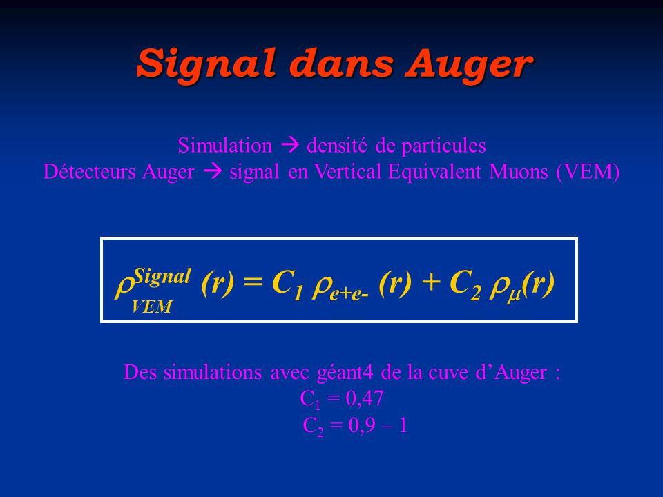 Signal dans Auger Simulation  densité de particules Détecteurs Auger  signal en Vertical Equivalent Muons (VEM)  Signal (r) = C 1  e+e- (r) + C 2   (r) VEM Des simulations avec géant4 de la cuve d'Auger : C 1 = 0,47 C 2 = 0,9 – 1