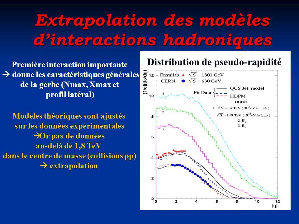 Extrapolation des modèles d'interactions hadroniques Première interaction importante  donne les caractéristiques générales de la gerbe (Nmax, Xmax et profil latéral) Modèles théoriques sont ajustés sur les données expérimentales  Or pas de données au-delà de 1,8 TeV dans le centre de masse (collisions pp)  extrapolation Distribution de pseudo-rapidité