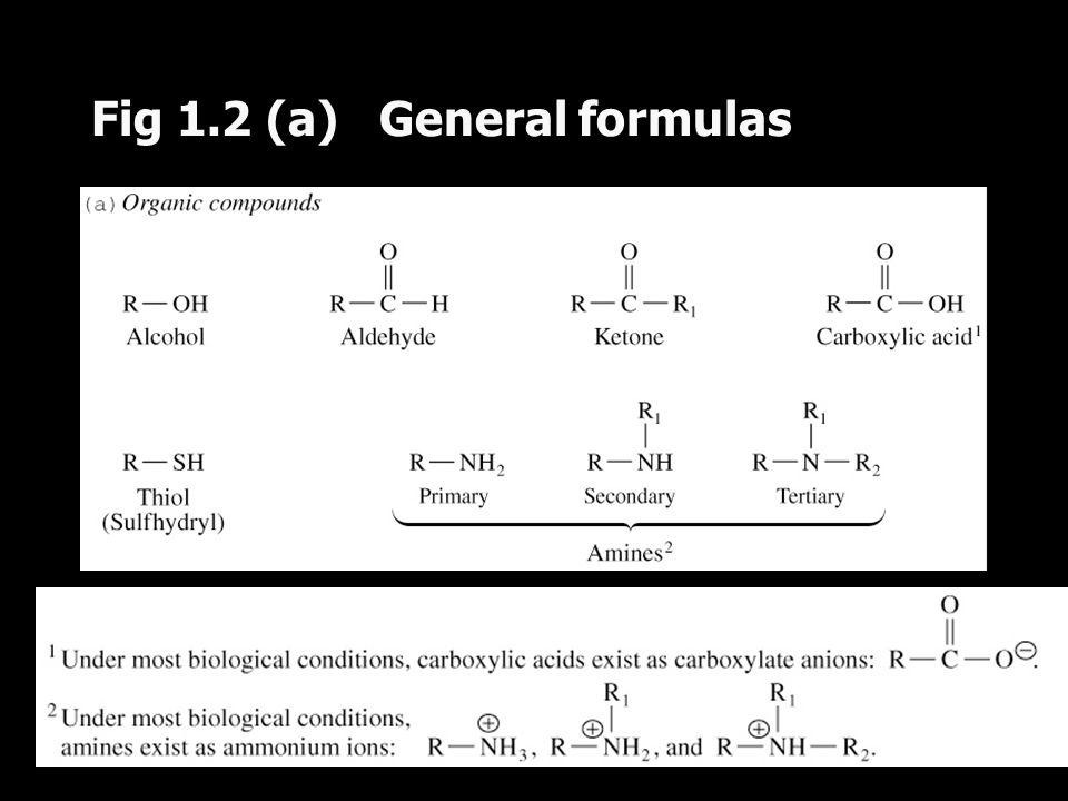Fig 1.2 (a) General formulas