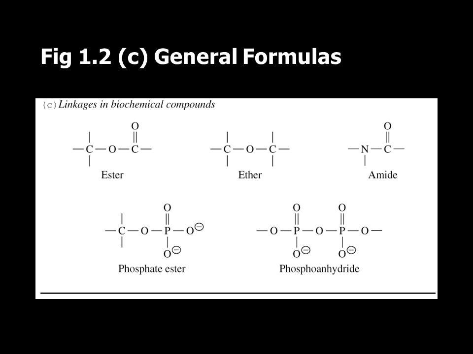 Fig 1.2 (c) General Formulas