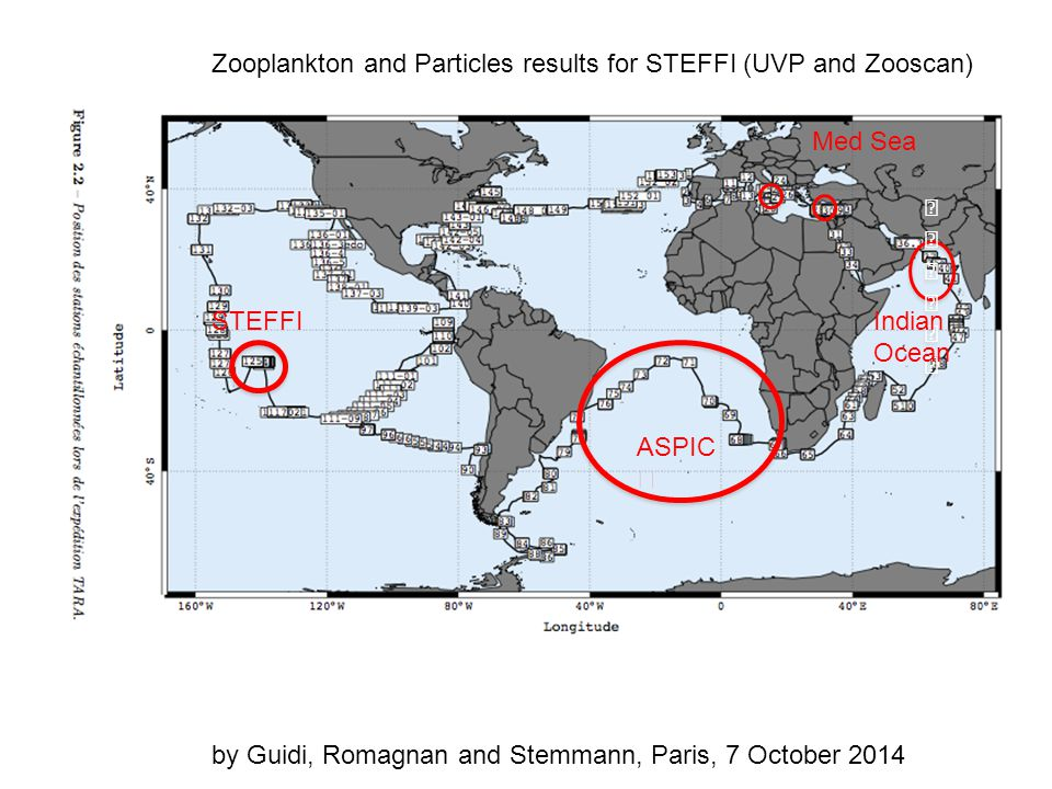STEFFI ASPIC Indian Ocean Med Sea Zooplankton and Particles results for STEFFI (UVP and Zooscan) by Guidi, Romagnan and Stemmann, Paris, 7 October 2014