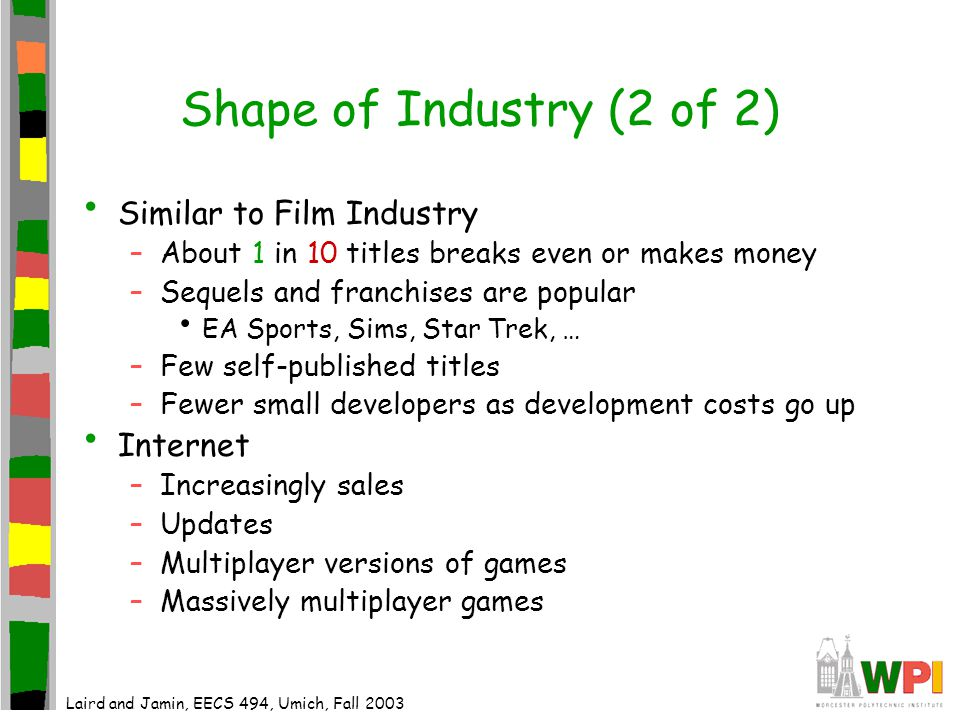Shape of Industry (2 of 2) Similar to Film Industry –About 1 in 10 titles breaks even or makes money –Sequels and franchises are popular EA Sports, Si