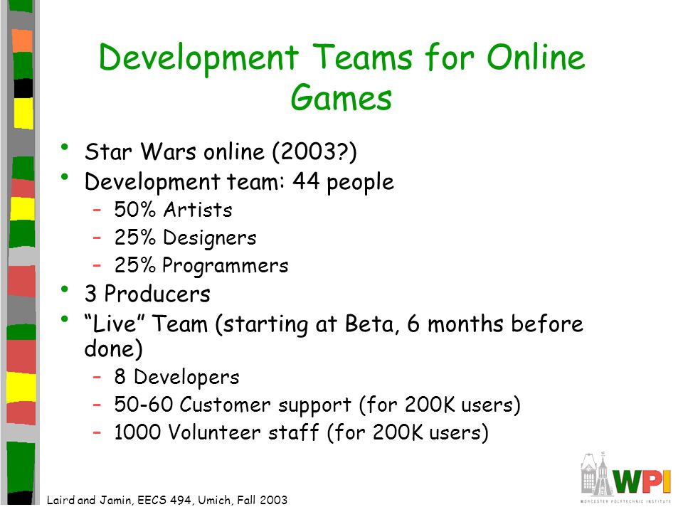 Development Teams for Online Games Star Wars online (2003 ) Development team: 44 people –50% Artists –25% Designers –25% Programmers 3 Producers Live Team (starting at Beta, 6 months before done) –8 Developers –50-60 Customer support (for 200K users) –1000 Volunteer staff (for 200K users) Laird and Jamin, EECS 494, Umich, Fall 2003